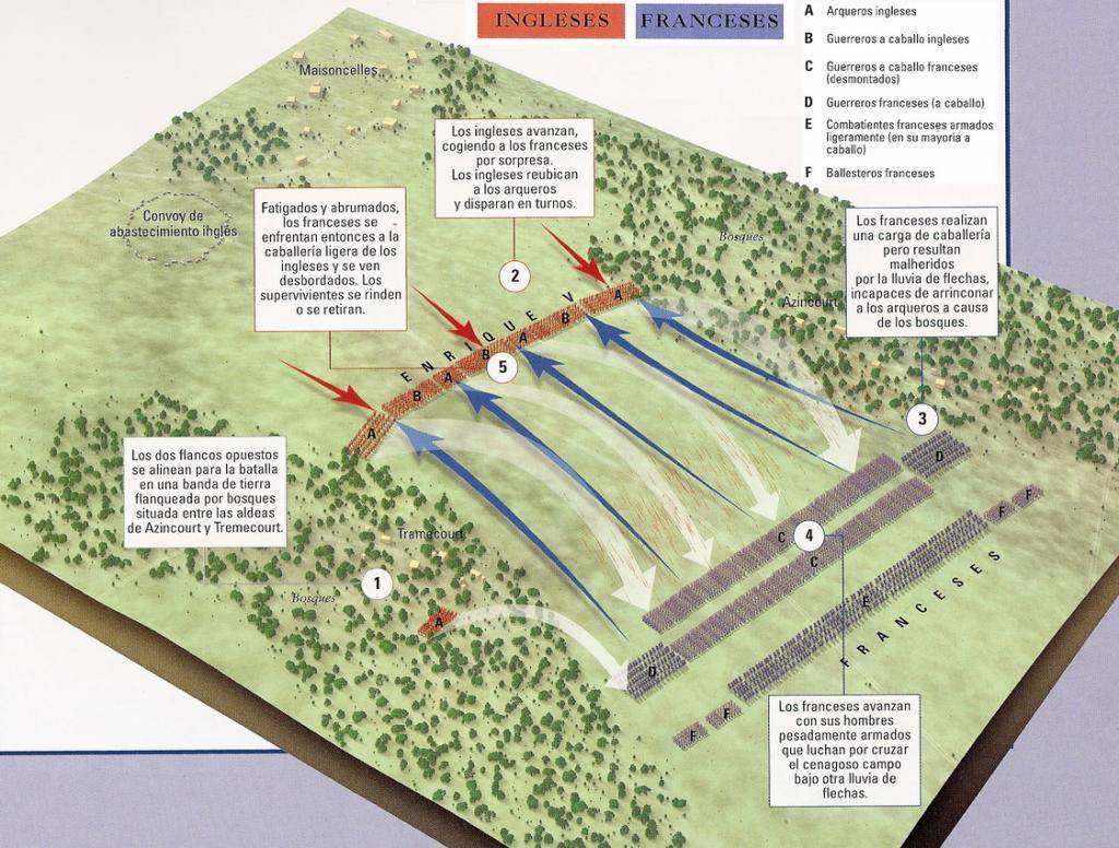 Batalla de Agincourt, 1415 (Inglaterra vs Francia) Agincourt002_zps2f52b1a6