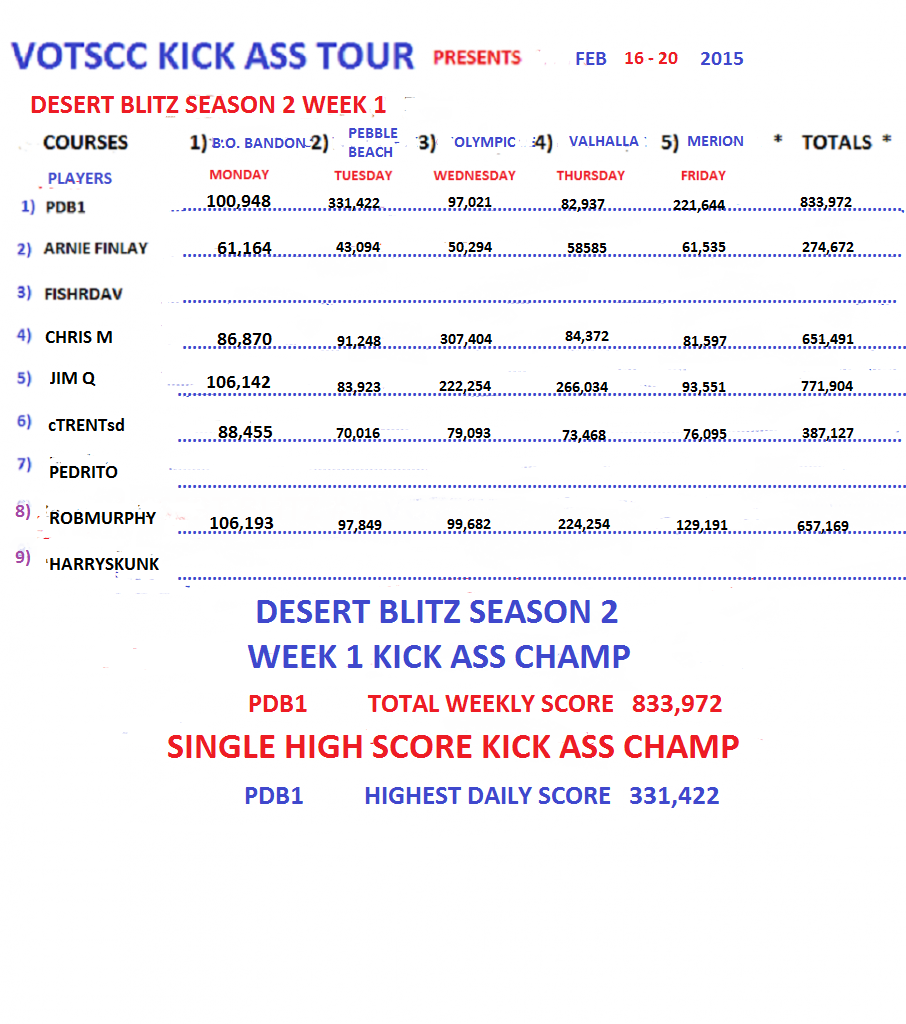 DESERT BLITZ SEASON 2 SEASON TOTALS  DESERTBLITZ2%20add%20chris%20-%20Copy%208_zpsczvah8qn