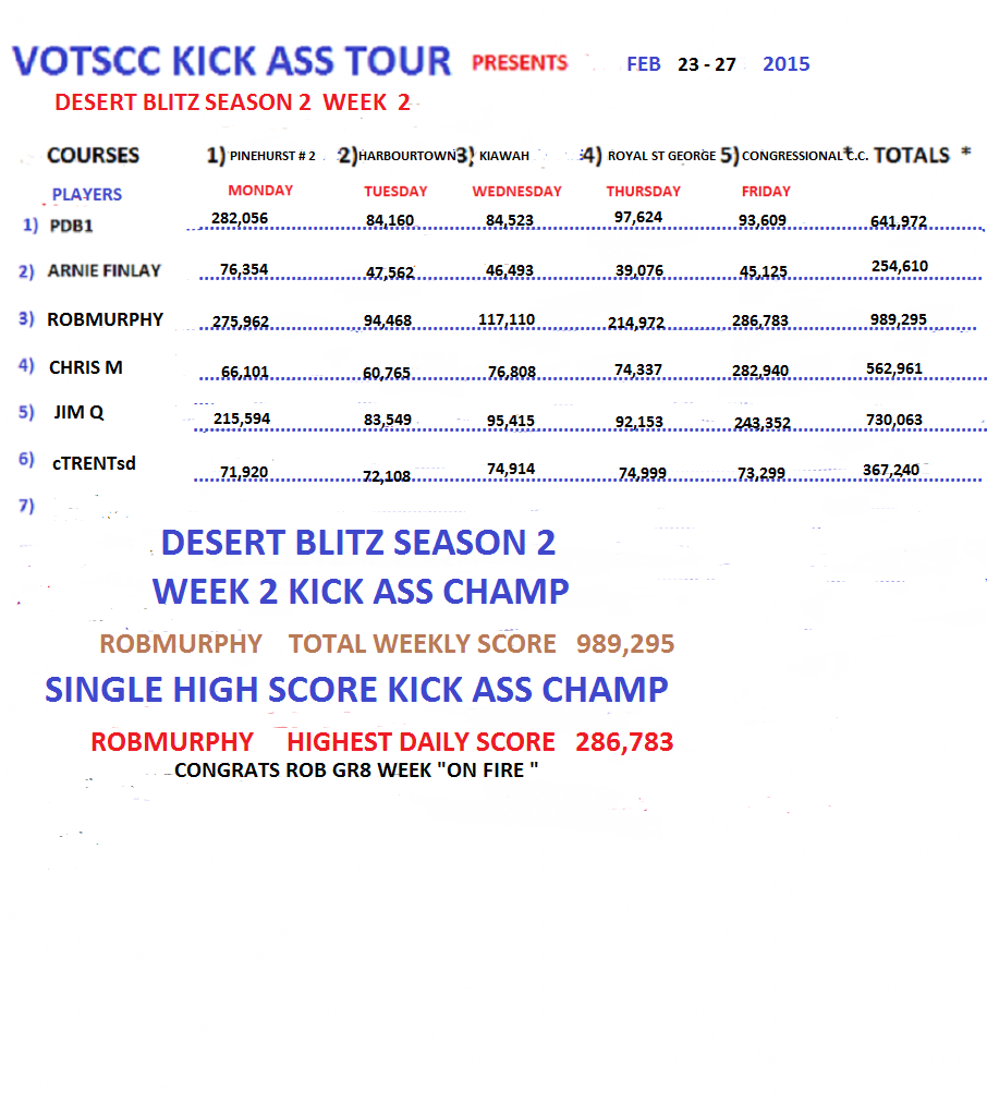 DESERT BLITZ SEASON 2 SEASON TOTALS  DESERTBLITZ2%20add%20chris%20-%20Copy%209%20-%20Copy%20-%20Copy_zpsydrjgrgy