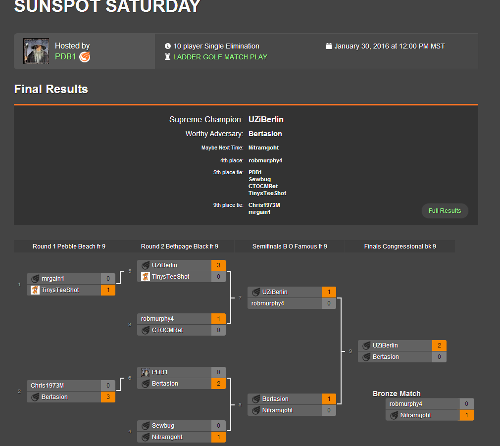 TOURNAMENT DAY IS A SUCCESS Sat%20results_zpsfxoupbmu
