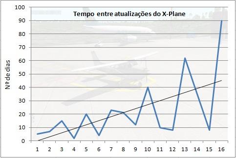 X-Plane 10 Atualização - Página 2 Atualizaccedilatildeo%20X-Plane1_zpsrief4n7r