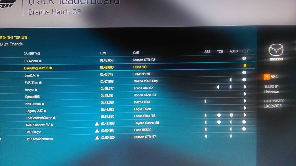 Racing in the Rain! // FM6 Time Attack (Results Up!) IMAG0490_zpsxowm8hmi