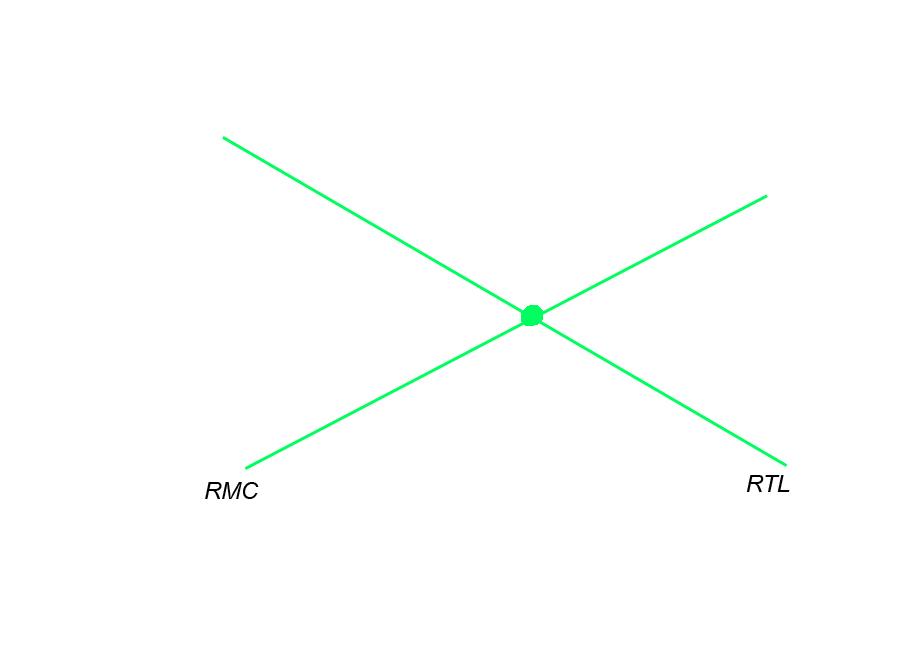 Positionnement geographique experimental en utilisant les grandes ondes Feuillepositions_zps36e992d6