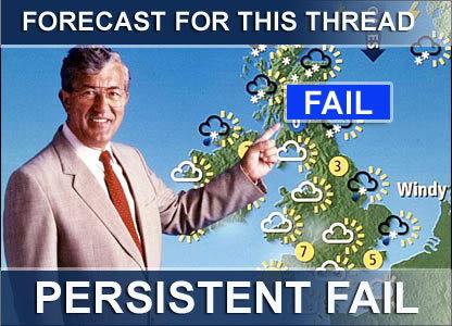The FAIL Thread! Fail_forecast