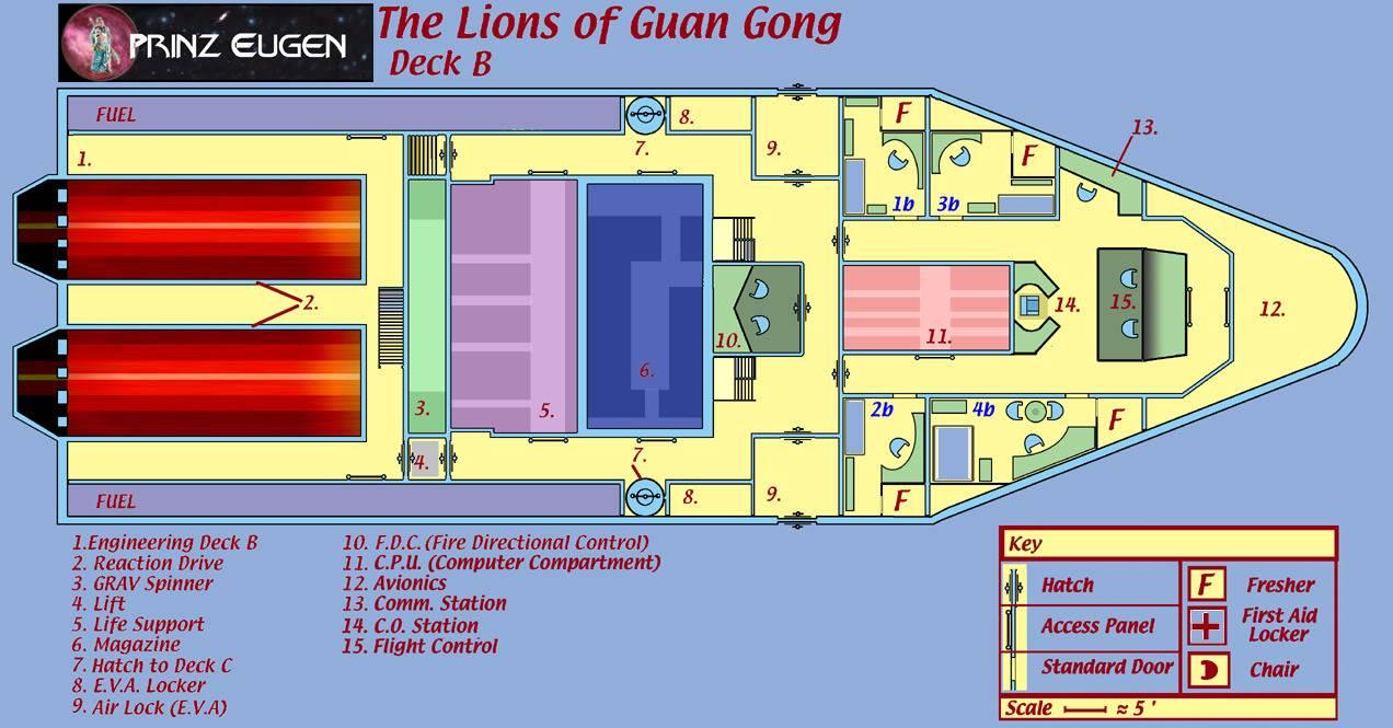 Atlantis Specifics & Maps F3DeckB