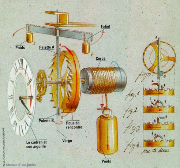 Horloges bois Image2