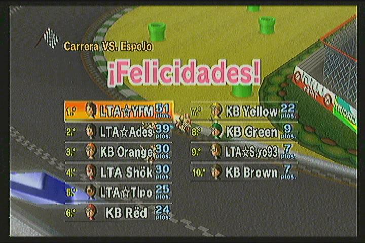 Koopa Bros 310 vs 404 Latin America Team KB1GP