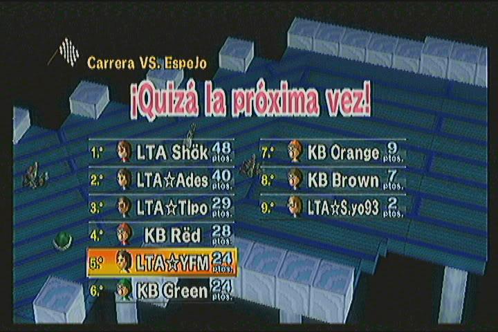 Koopa Bros 310 vs 404 Latin America Team KB3GP