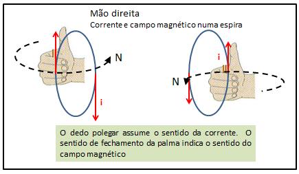 Corrente Elétrica [induzida em espira] A_espira1_zps6a565bf7