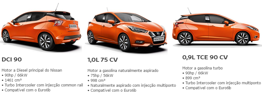 Nissan Micra Gen5 Micra%20mot.%20253x_zpsbnvn33iv