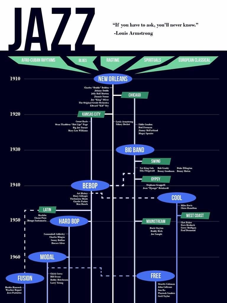 Enciclopedia Jazz 6DDBB152-712B-4510-A1B8-817AB2A114A6_zpsusebvrb2