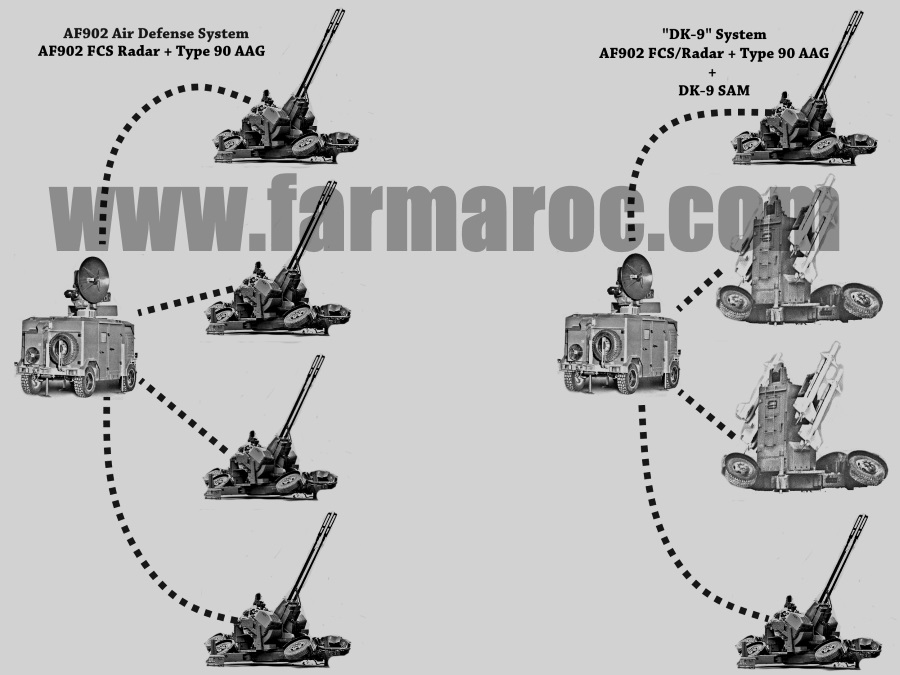 AF902 FCS/35mm Anti-Aircraft Gun Air Defense System - Page 5 Sintiacutetulo_zps6a420362