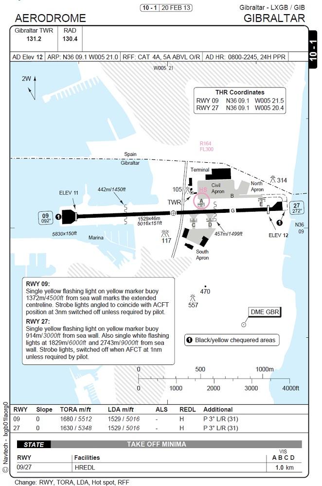 Gibraltar (Território britânico ultramarino) 1_zpsa857038d