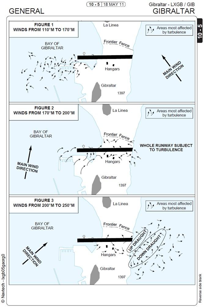 Gibraltar (Território britânico ultramarino) 2_zpsdef9a8f0
