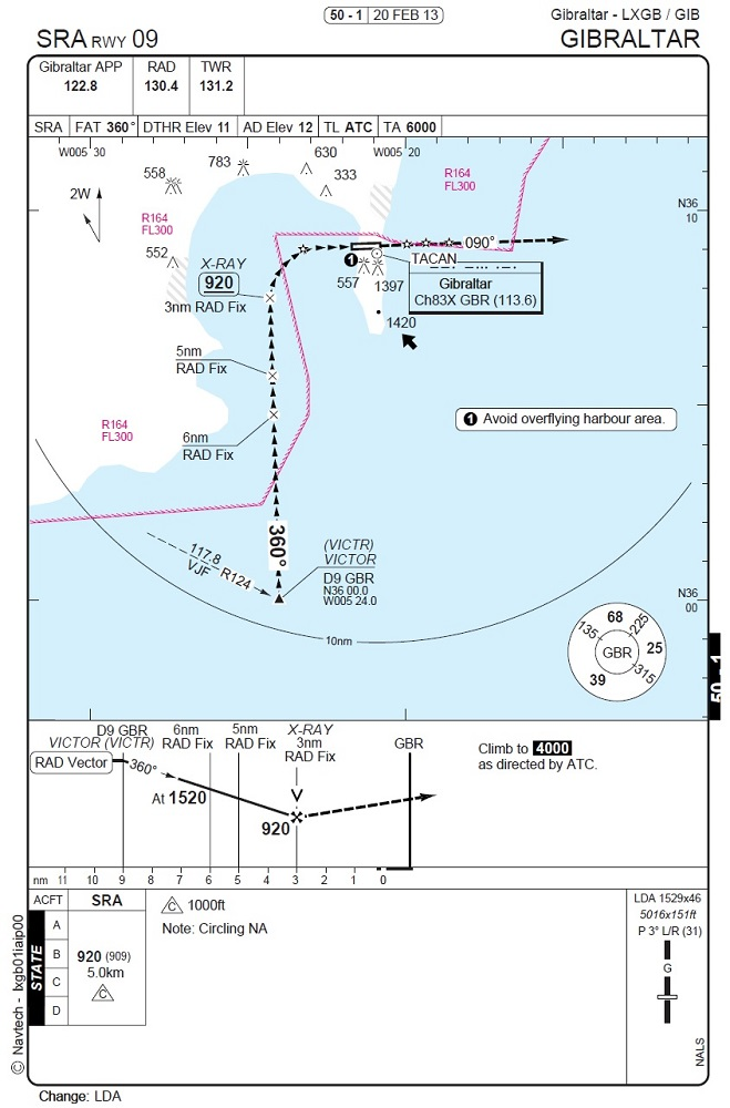 Gibraltar (Território britânico ultramarino) GIBRALTAR09_zpsc73f13f3