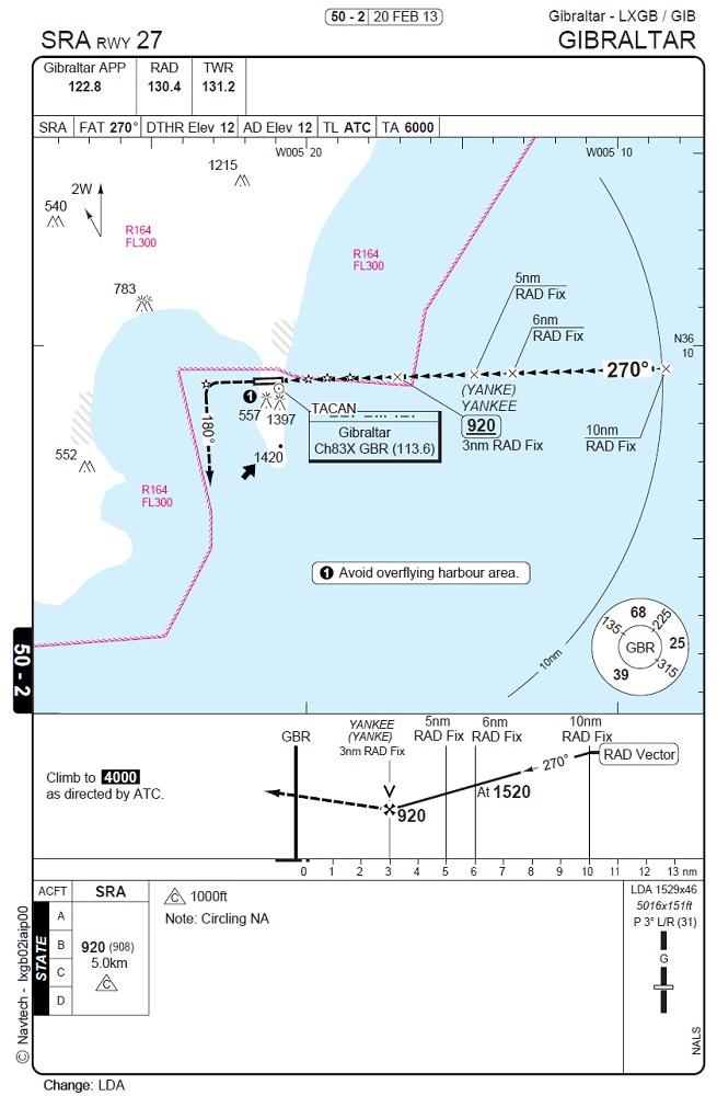 Gibraltar (Território britânico ultramarino) GIBRALTAR27_zpsf7204124