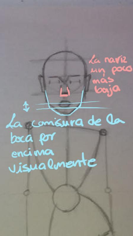 Clases de dibujo | Tercera Clase 27-07-14 - Página 3 CorreccionSoph1-1_zpsb46c6e2d