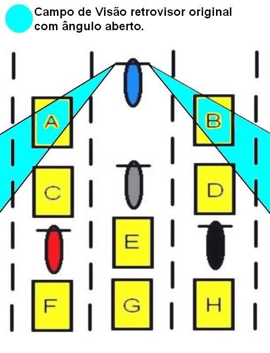 Mini retrovisores convexos auxiliares. RECOMENDO! AnguloAberto