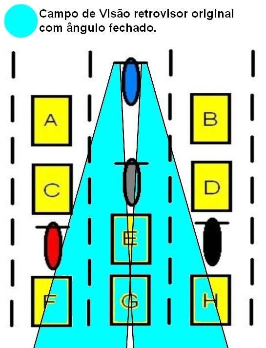 Mini retrovisores convexos auxiliares. RECOMENDO! AnguloFechado