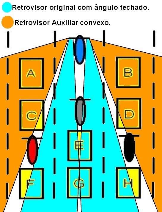 Mini retrovisores convexos auxiliares. RECOMENDO! - Página 2 Auxiliar