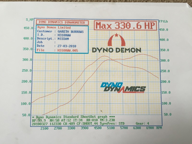 Dyno graphs please 49D87F7B-8A95-481A-A5BB-A9B2CF0BA628_zpss68hjcyl
