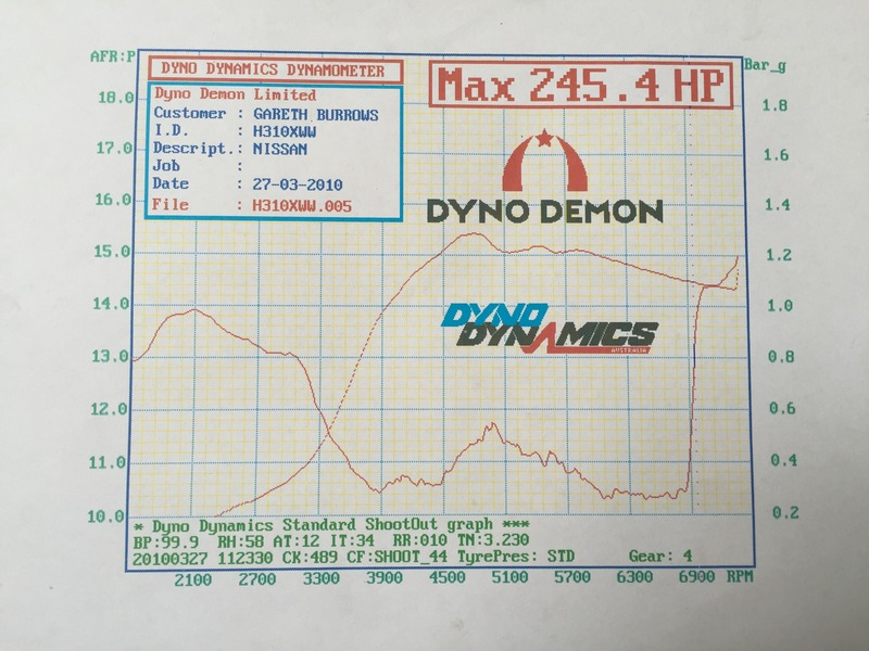 Dyno graphs please E9388186-1123-41BE-BA91-34BA9C2242FC_zpsl6sah2cm