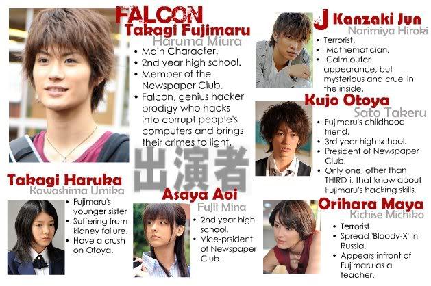 BLOODY MONDAY (JAPAN) Profilelist