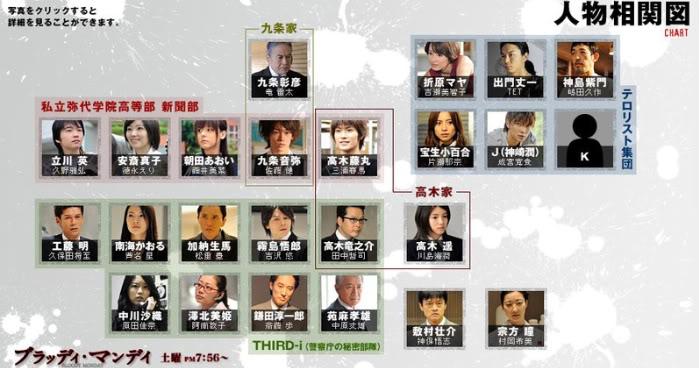 BLOODY MONDAY (JAPAN) Chart-2-1