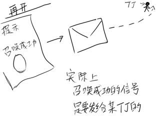 【DC村】【DC小剧场第十五回】大笨蛋孵化器 120411_11