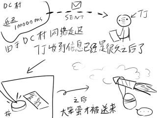 【DC村】【DC小剧场第十五回】大笨蛋孵化器 120411_12