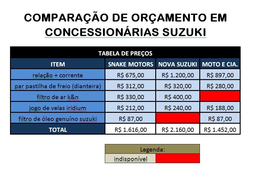 ORÇAMENTO DE PEÇAS Orccedilamentos_zpsde83df89