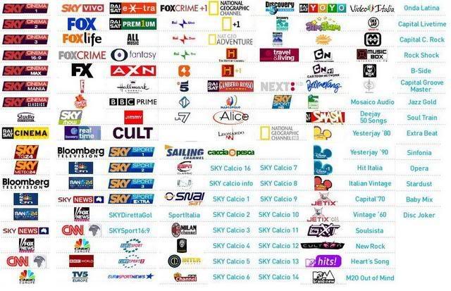 שיתוף CCCAM  השיתוף הגדול בעולם הפותח את כל החבילות בעולם בחינם Sky20packageos5