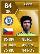 Peter Cech 84 (This Week's Specials) Cech_zps3f2101ae