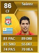 Luis Suarez 86 (This Week's Specials) Suarez_zps1750175c