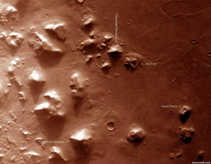Lice s Marsa Mars