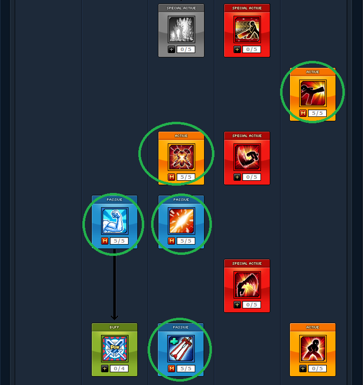 UP TO DATE SK GUIDE LordKnight2Fixed