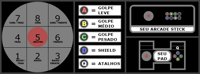 Notação de Controles Controls_zps92694db8