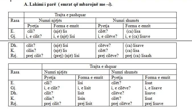 albanais - La déclinaison du nom en albanais Lakimi1