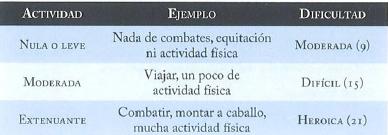 Salud y desenlaces,heridas y penalizaciones,daño y curación Curarhgraves_zpsfec69b7c