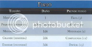 Peligros Fuego_zps00803bce