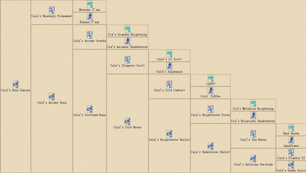 【养龙教程】【Dragcave】DC养龙完全攻略 53CC963668AF2_zpsea7e1c72
