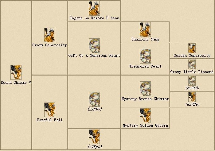 【养龙教程】【Dragcave】DC养龙完全攻略 Arrowhea_zps448d5f6d