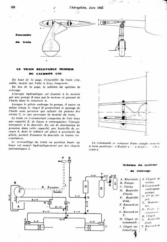 Caudron 460 et autres Laeacuterophile_1935-06_p168_caudron_460_messier_zps3f2a04e8