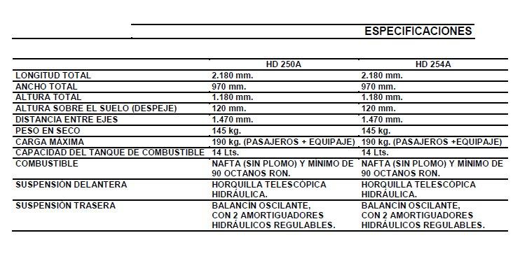 Datos de motores bicilindricos en linea 250cc. DATOS1_zps19ee4602