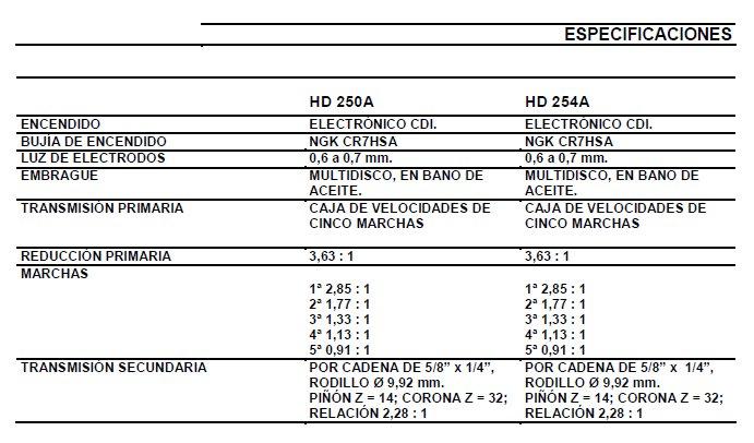 Datos de motores bicilindricos en linea 250cc. DATOS3_zpsb852cf75