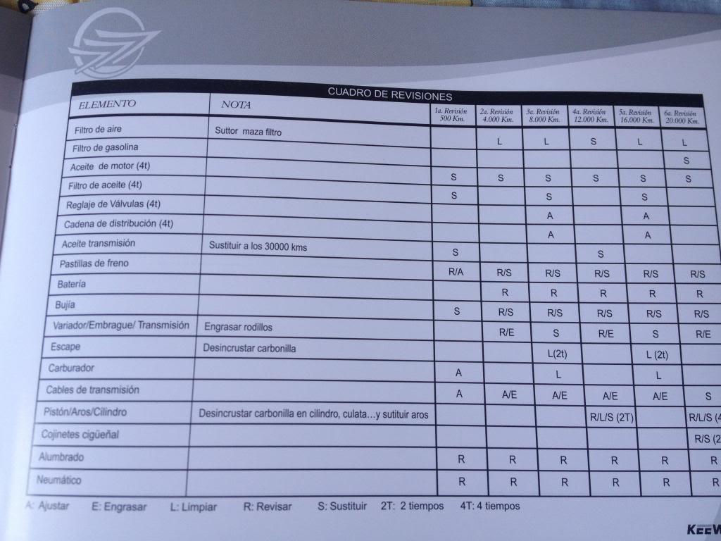 ¿Es normal condensación en indicador de gasolina? - Página 2 IMG_0841_zpsb08c32d7