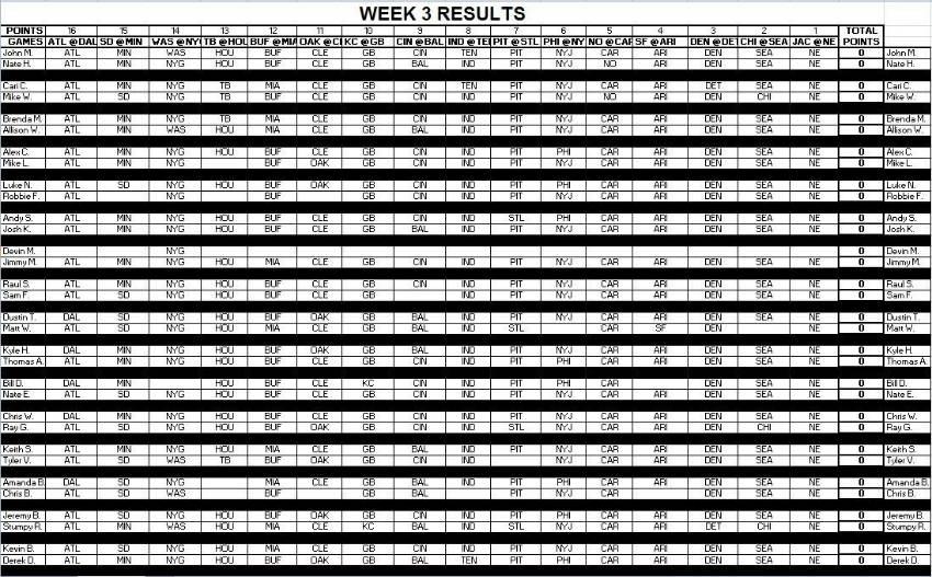 Week 3 Picks 0f594c56-d67d-45a1-9dd3-4864e16d45e4_zpst3xew6by