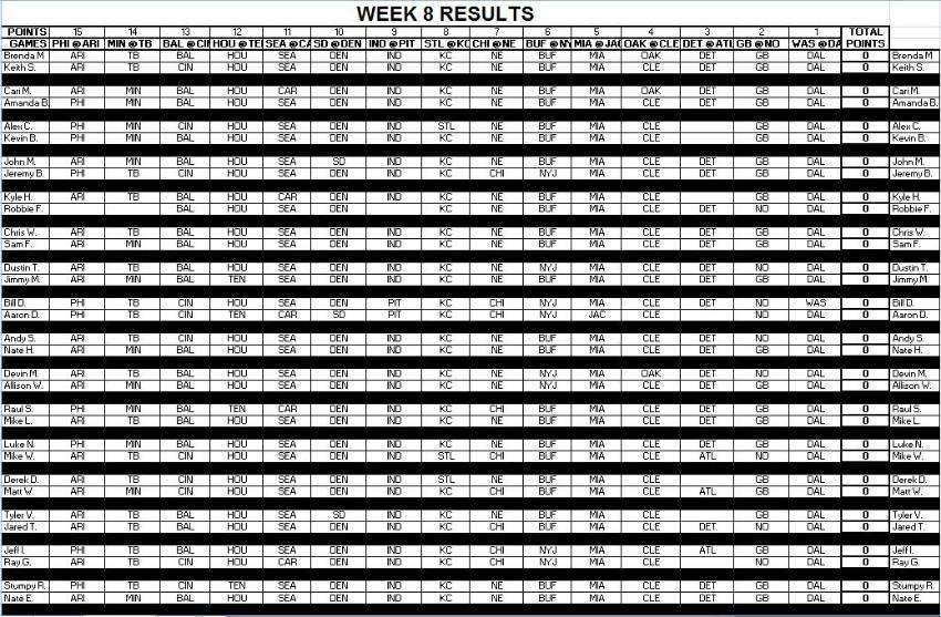 Week 8 Picks 371aa738-6cee-4738-8b61-bf4073da5fb8_zps723cc8d5