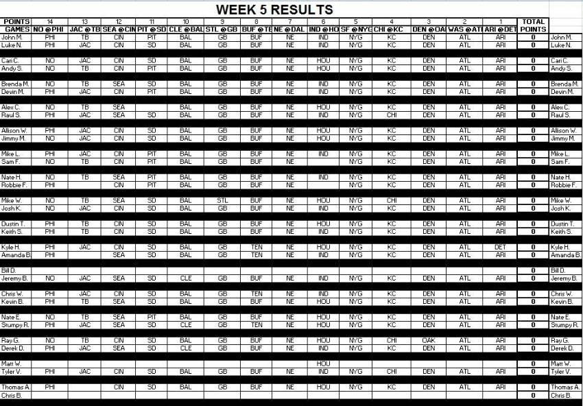Week 5 Picks 4699c16d-23c5-41ae-b73d-13be0fe718d7_zpsrphtmjqh