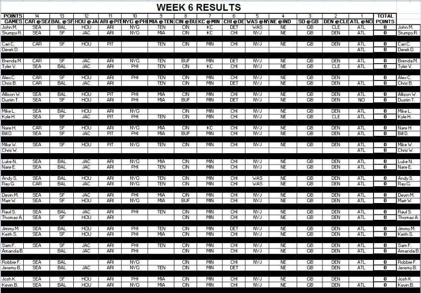 Week 6 Picks 6322805e-cf8f-4df1-8187-45d32359df12_zpsftxrkony